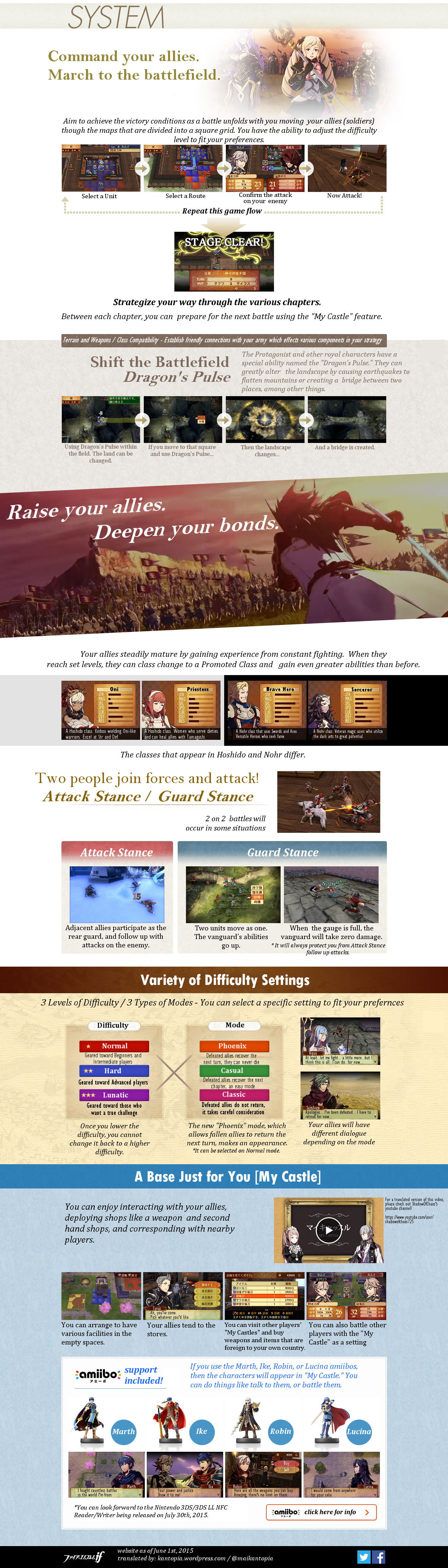 Fire Emblem If System Page Translation