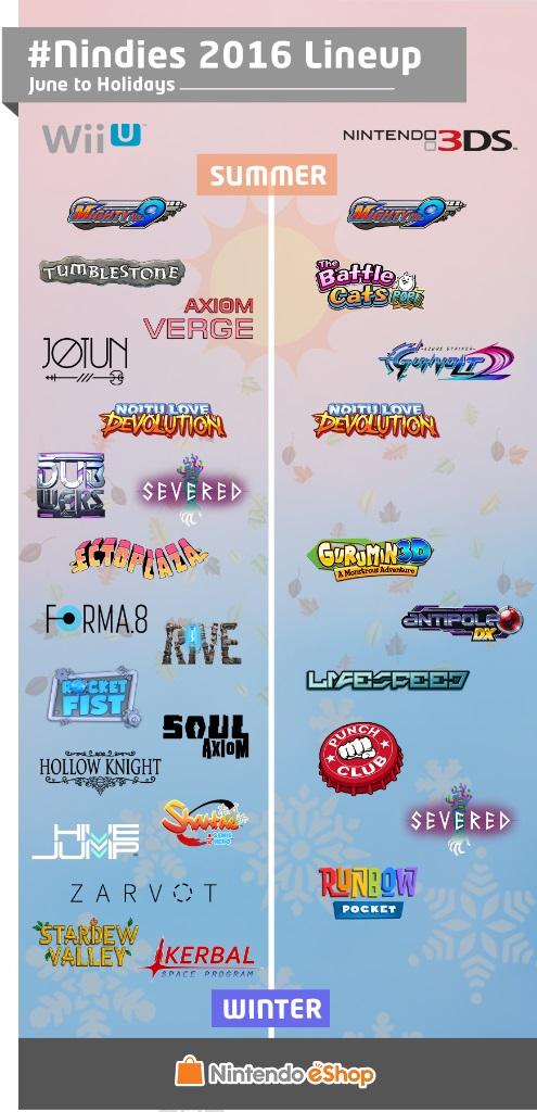 nindies-2016-lineup