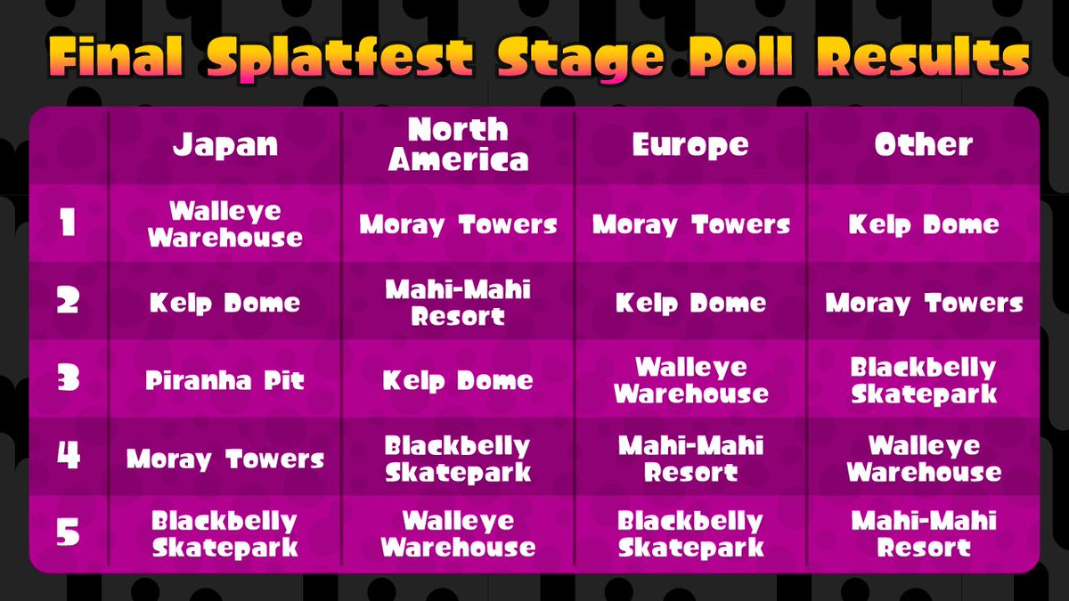 splatoon-final-splatfest-stages-2