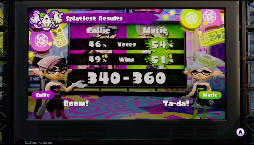 splatoon-final-results